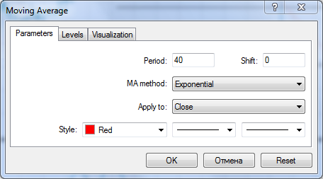 Settings of the EMA indicator
